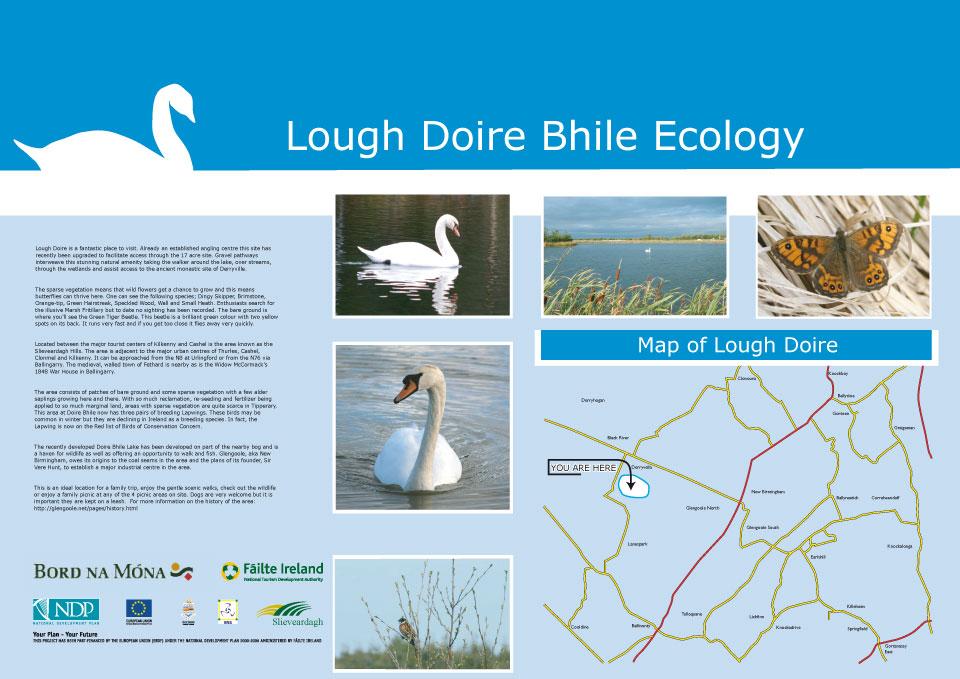 Ecology-Board