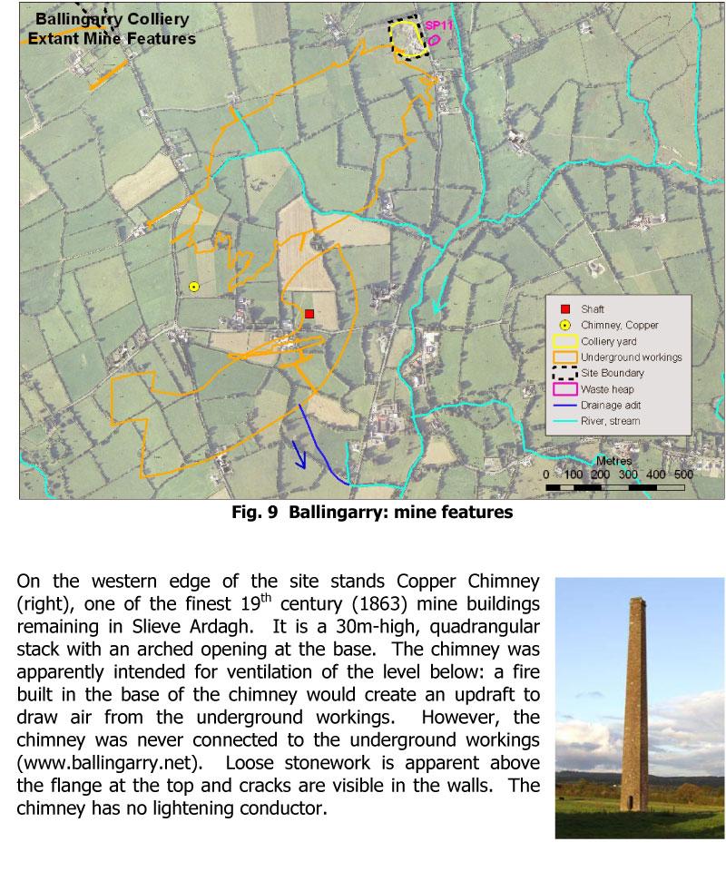 Slieve-Ardagh-District-Report-14