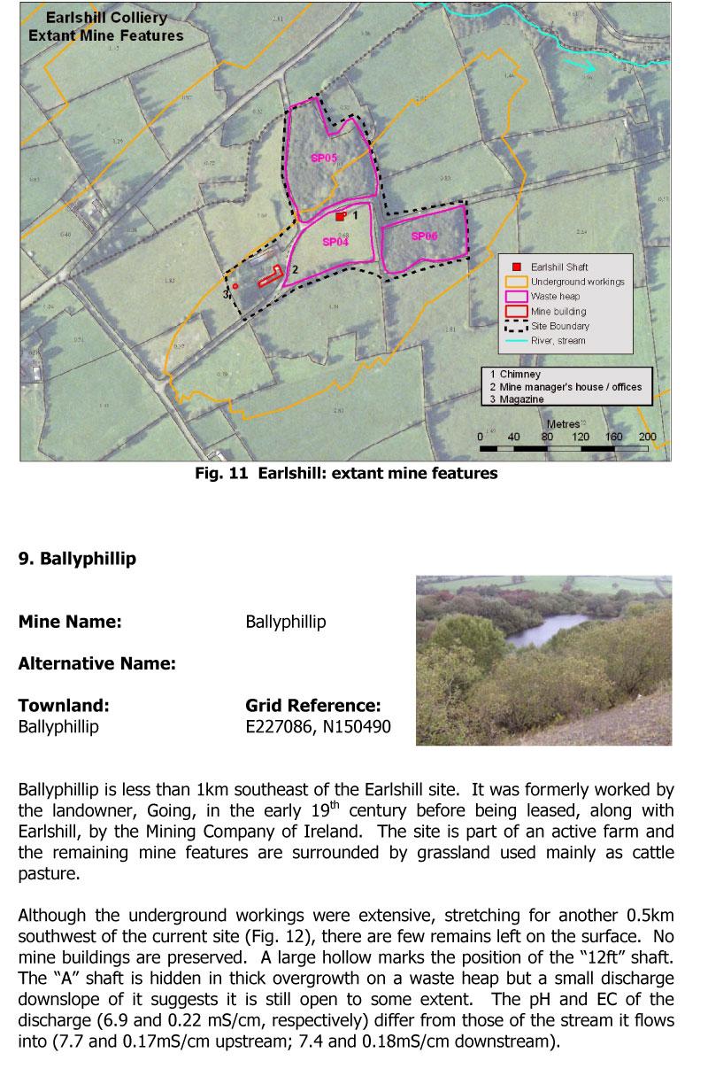 Slieve-Ardagh-District-Report-17